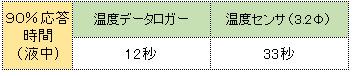 HP38255