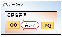 HP38610