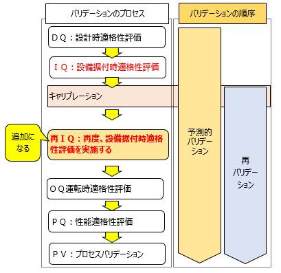 HP40512