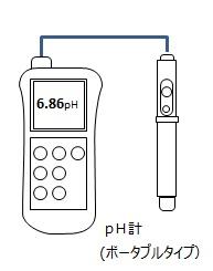 HP45510