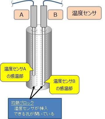 HP46105
